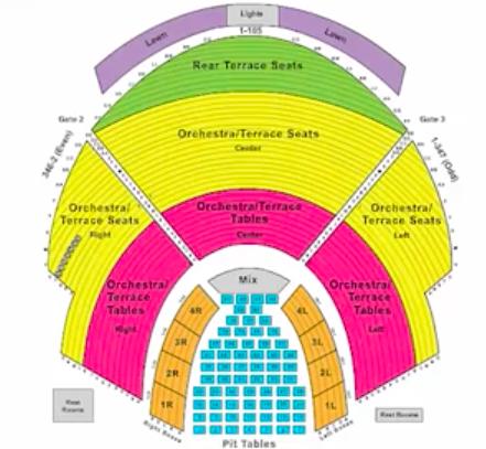 How do performing arts centers use marketing analytics?