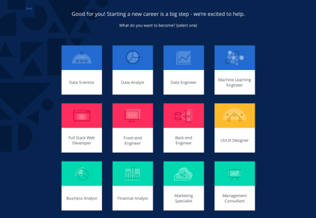 New on Coursera: start-to-finish learning paths for starting a new career